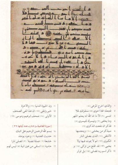 Qur'an Wiki - Surah 87: al-A`la